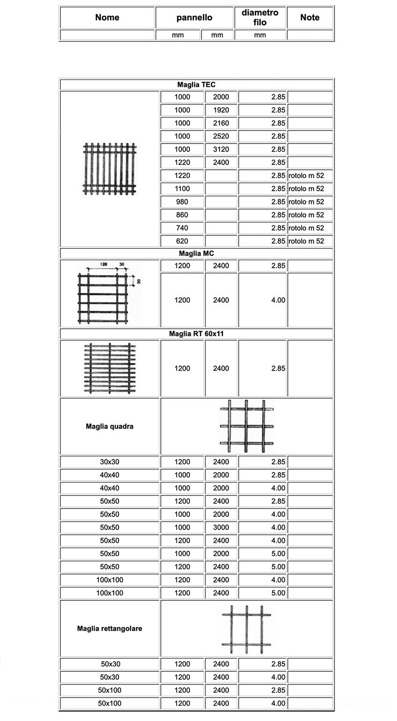 tabella misure reti elettrosaldate di Vicini Tubi spa Firenze