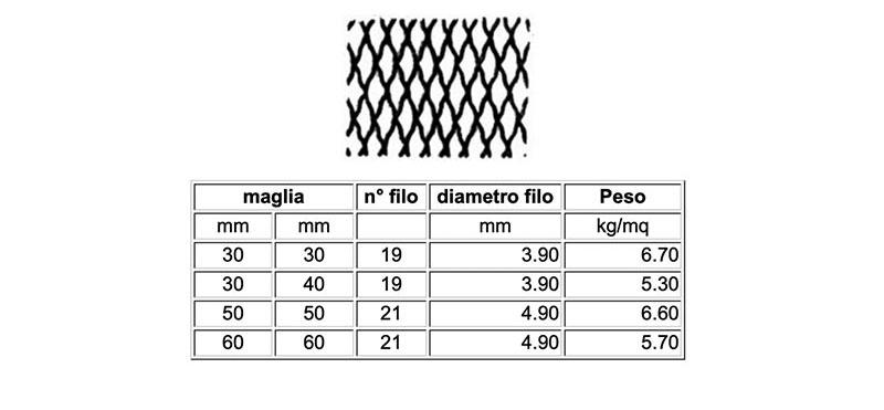tabella misure reti romboidali di Vicini Tubi spa Firenze