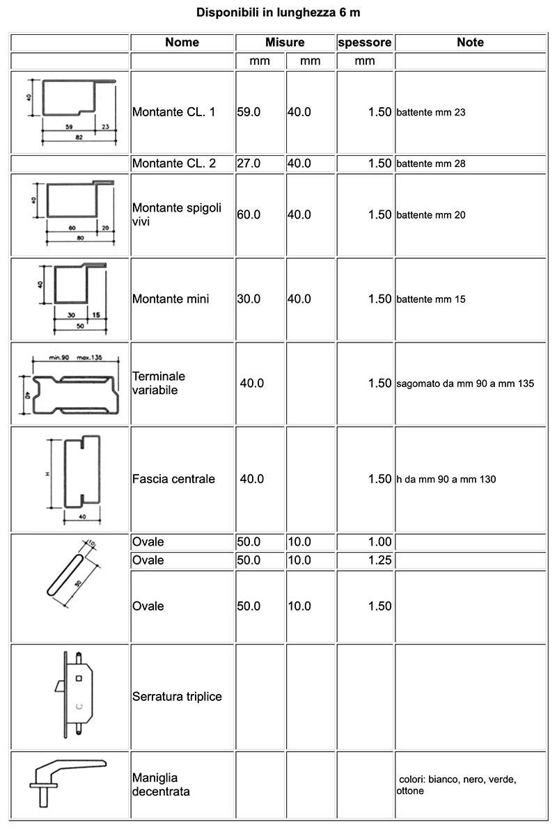 tabella misure tubi e componenti per persiane di Vicini Tubi spa Firenze
