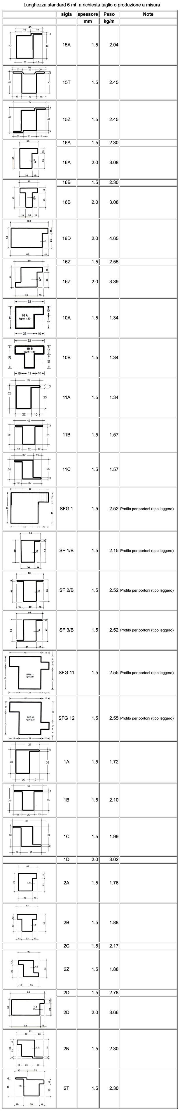 tabella misure tubolari per serramenti di Vicini Tubi spa Firenze