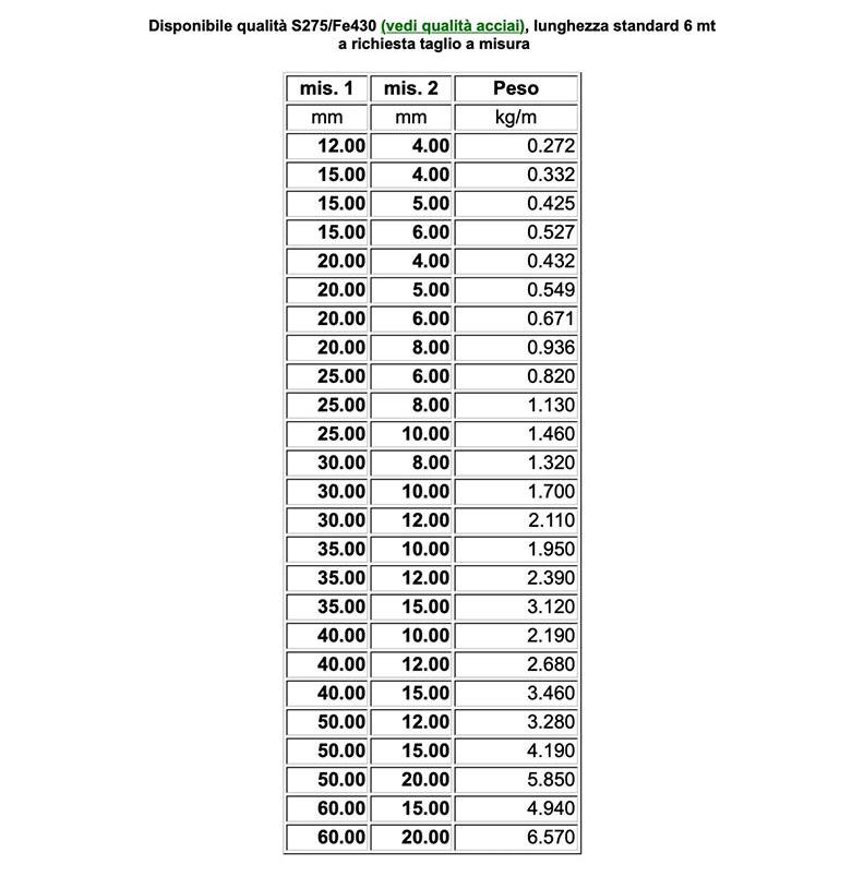 tabella misure dei laminati mezzitondi di Vicini Tubi spa Firenze